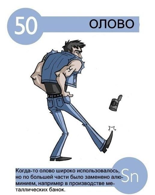 Химические рисунки и картинки 52