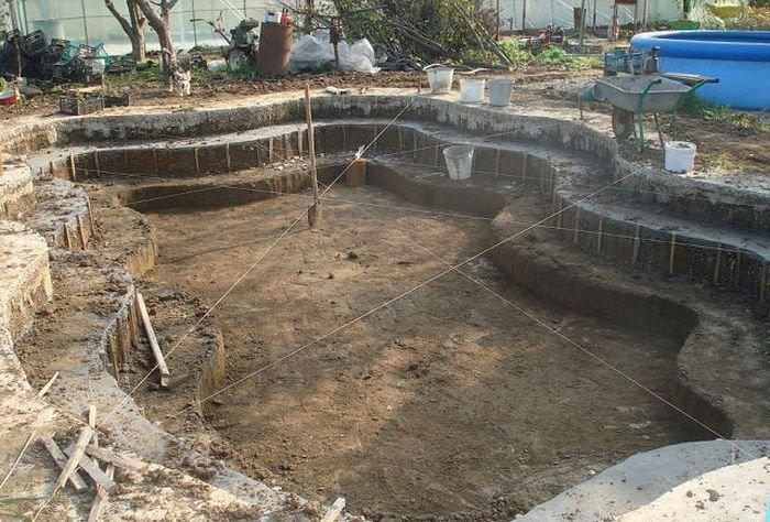 Бассейны строительство своими руками фото