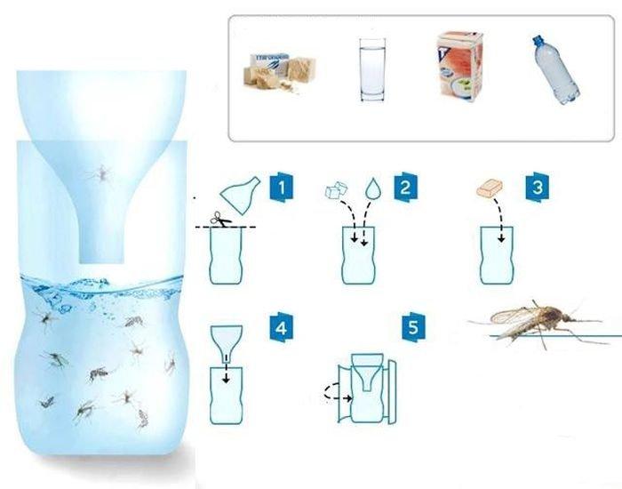 Ловушки для комаров из бутылки