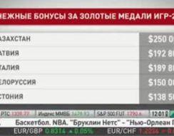 Сколько заплатят спортсменам за медали (4.340 MB)