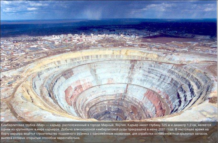 Дыры в земле (12 фото)