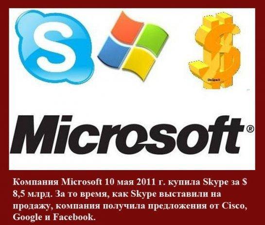 Факты о Skype (15 фото)