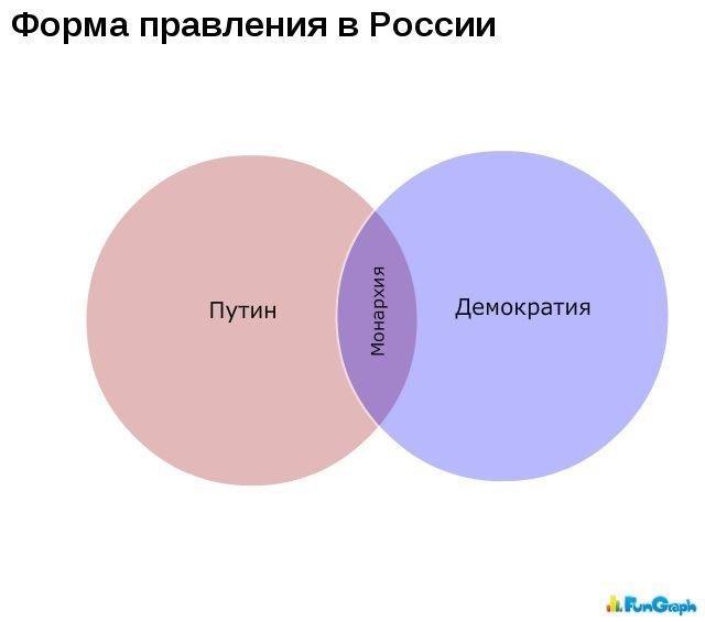 Загонные графики (29 фото)