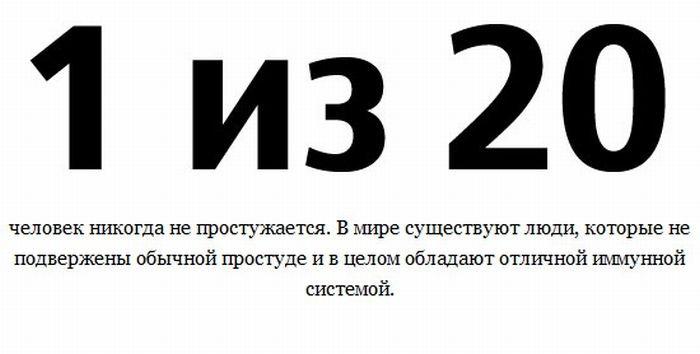 Про цифры (20 фото)