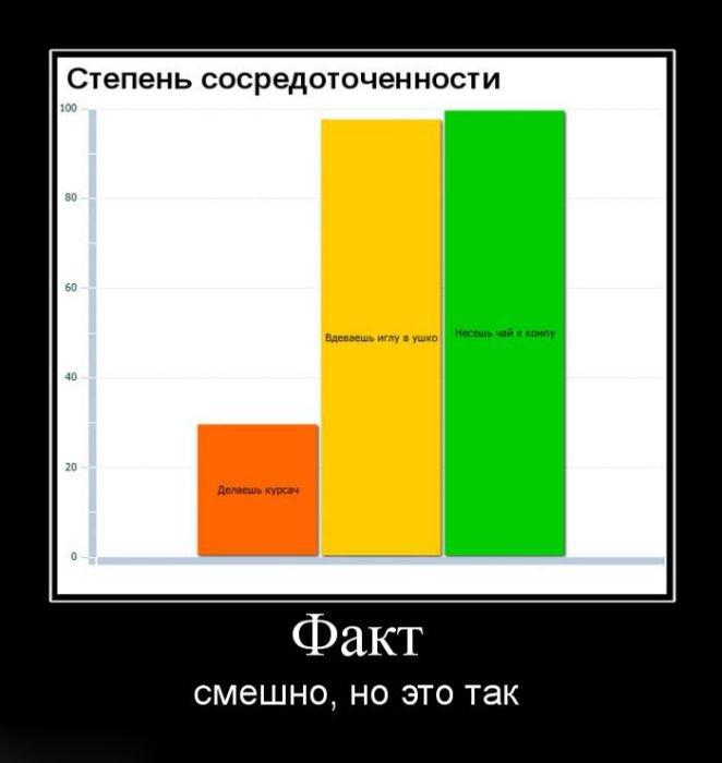 Демотиваторы на среду (39 фото)