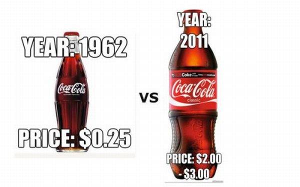 Инфляция в картинках (19 фото)