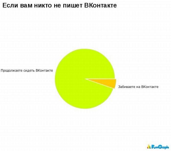 Загонные графики (27 фото)