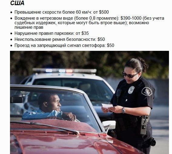 Штрафы за нарушения ПДД на западе (13 фото)