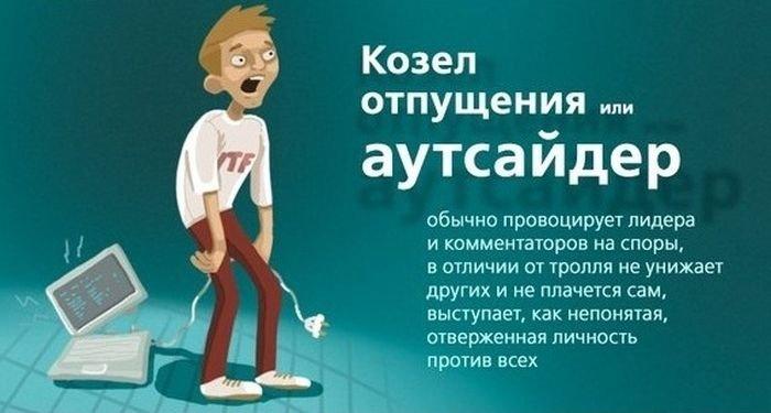 Виды посетителей интернет-сайтов (9 фото)