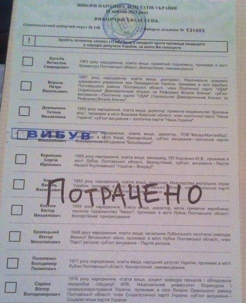 Испорченные бюллетени во время парламентских выборов в Украине (32 фото)