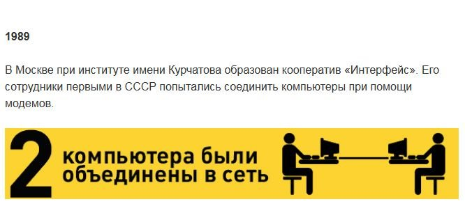 История российского интернета (24 фото)
