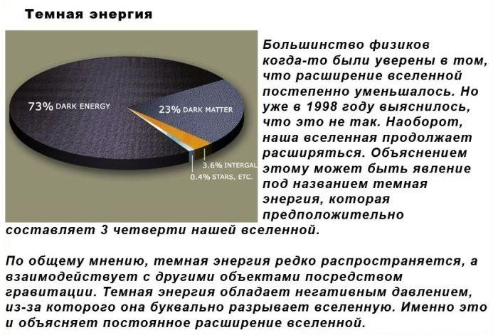 Необъяснимые факты (10 фото)