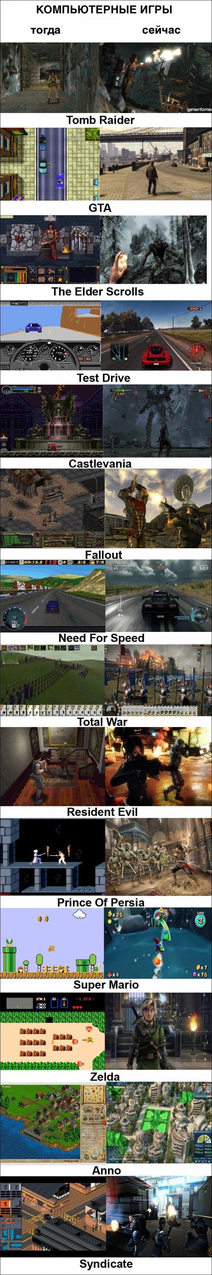 Компьютерные игры в 90-х и сейчас (14 фото)