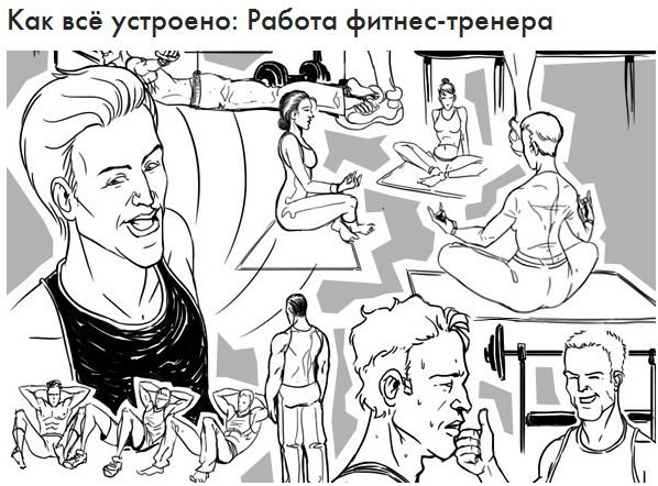 Работа инструктора по фитнесу изнутри (11 фото)