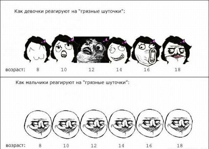 Загонные комиксы (15 фото)