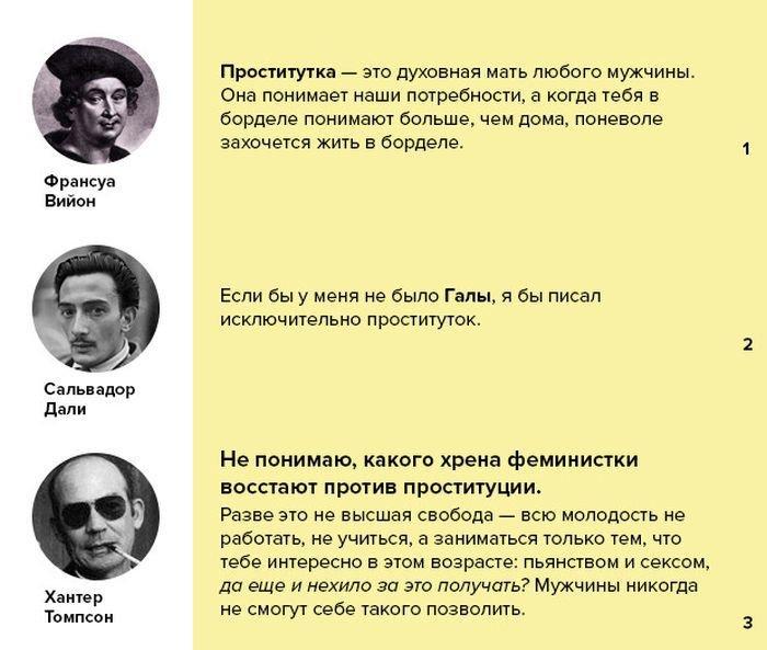 Известные люди о проституции (4 фото)