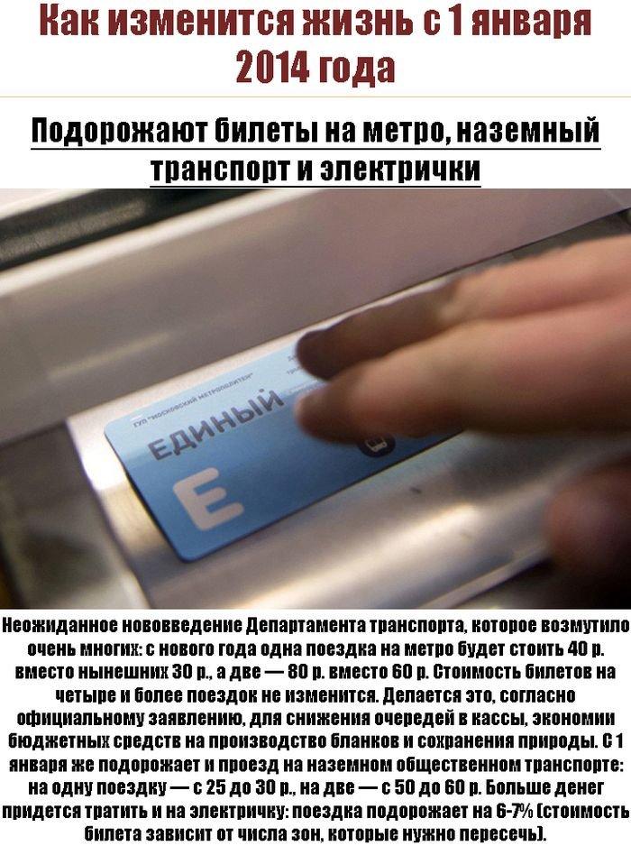 Что изменится в Москве и России с 1 января 2014 года (9 фото)