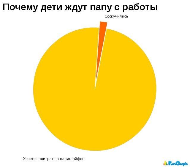 Загонные графики (50 фото)