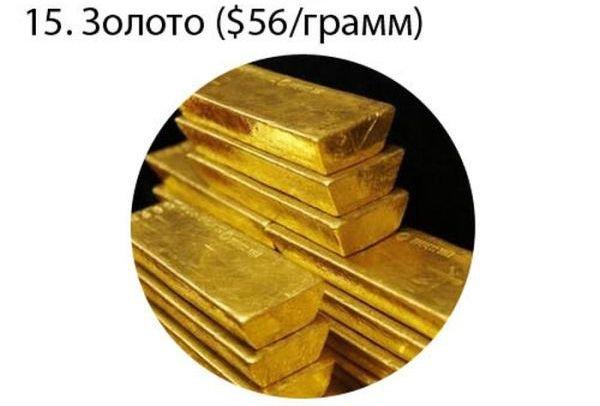 Самые дорогие вещества в мире (16 фото)