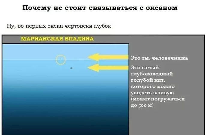 Тайны океанских глубин (18 фото)