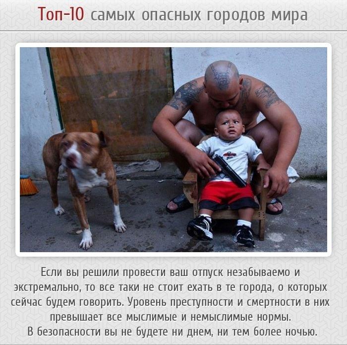 Самые опасные города мира (11 фото)