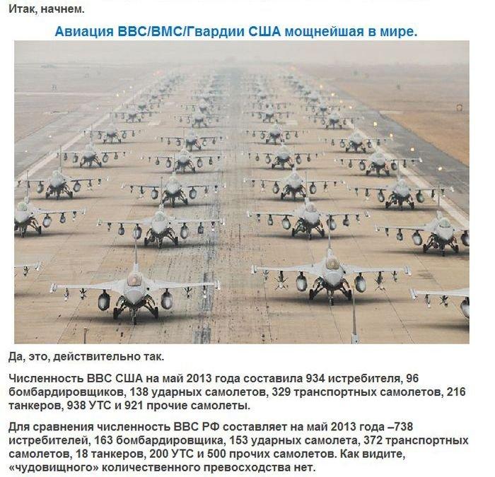 Сравнение авиации России и США (13 фото)