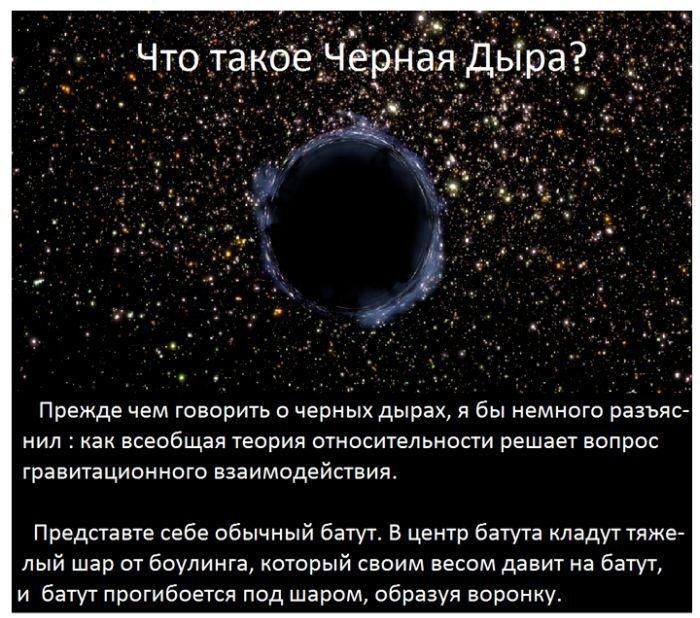 Что такое черная дыра (8 фото)