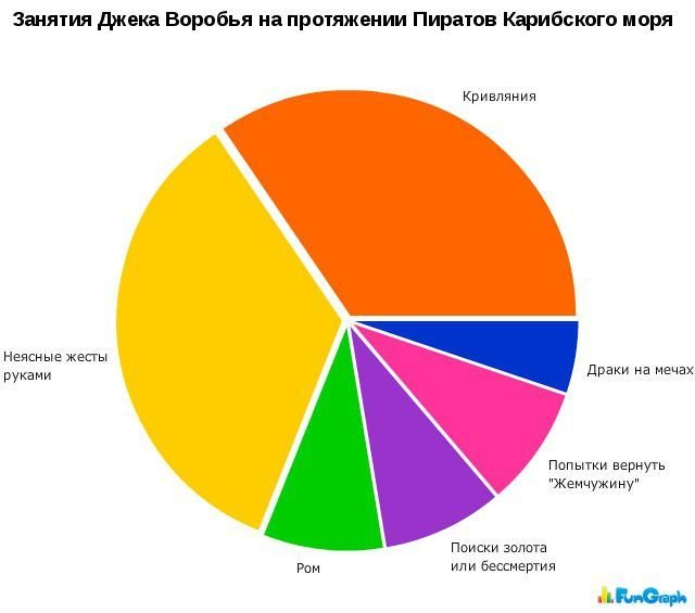 Загонные графики (30 фото)