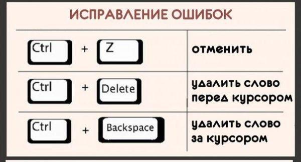 Горячие клавиши клавиатуры (5 фото)