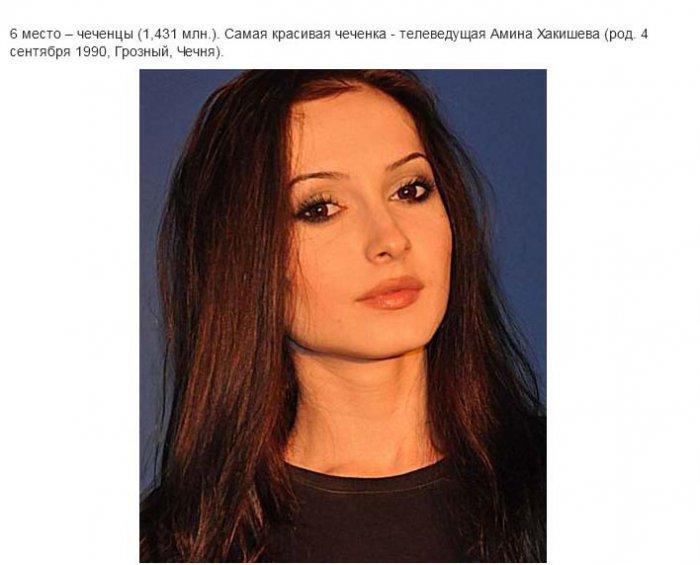 Самые красивые представители российских национальностей (39 фото)