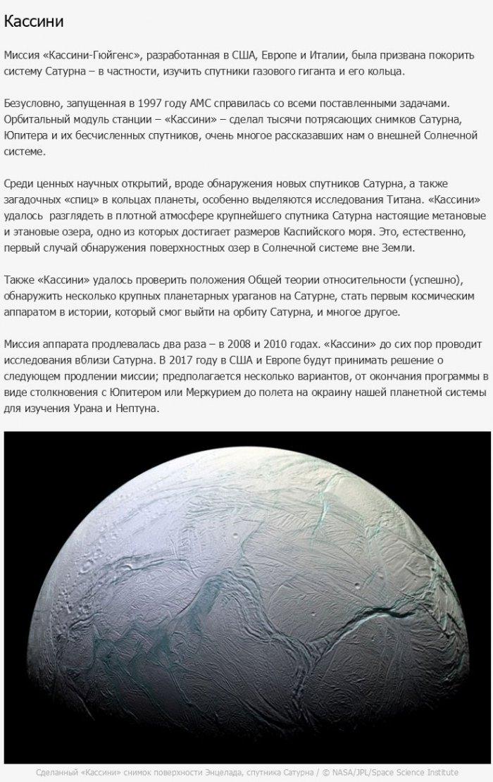 Важнейшие миссии космических аппаратов (9 фото)