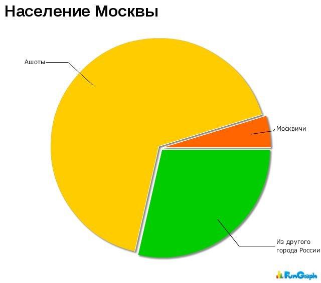 Загонные графики (41 фото)
