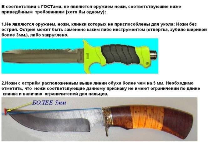 Какие ножи можно носить с собой (11 фото)