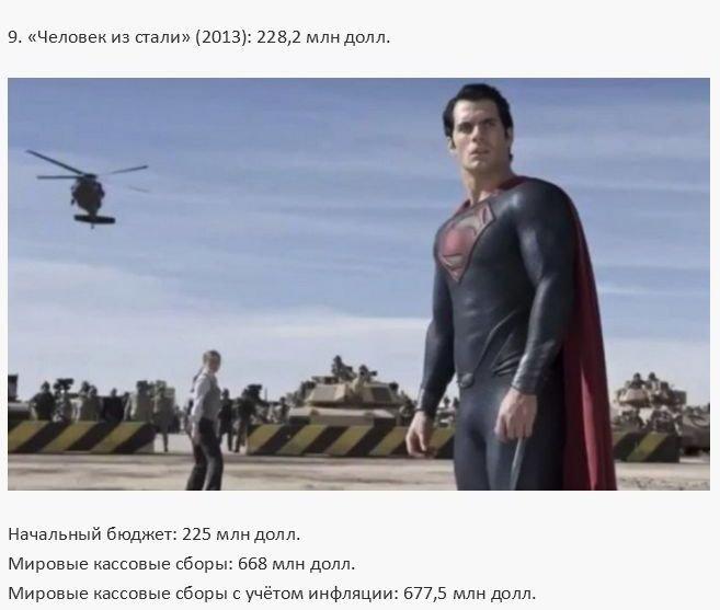 Самые высокобюджетные фильмы (30 фото)