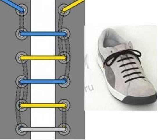 Способы шнурования кроссовок (9 фото)