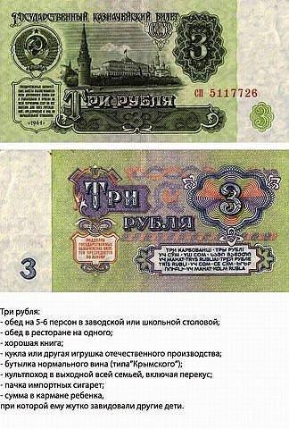 Цены в СССР (6 фото)