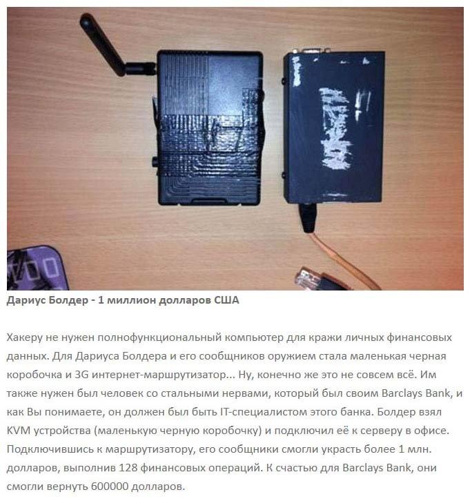 Крупнейшие похищения хакеров (6 фото)