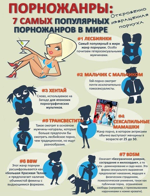 Факты о порнографии (6 фото)