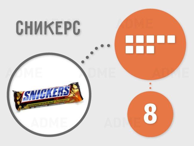 Содержание сахара в продуктах (20 фото)