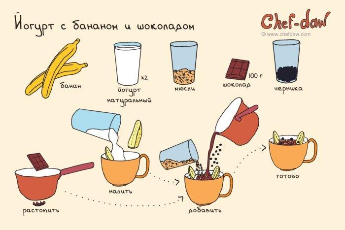Рецепты вкусных завтраков (11 фото)