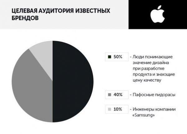 Загонные графики (8 фото)