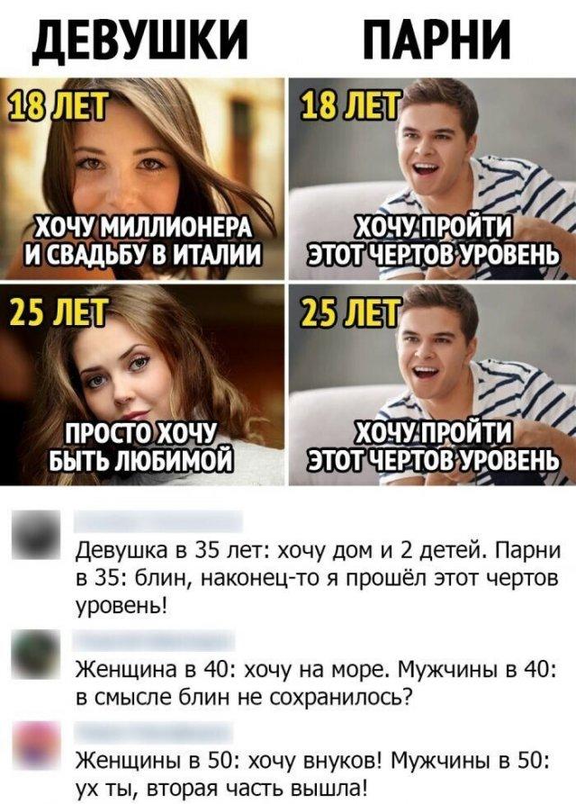 Скриншоты из социальных сетей. Часть 1315